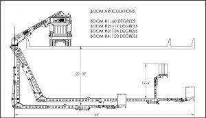 Paxton-Mitchell Snooper PM 264 Deployed