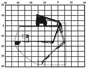 Paxton-Mitchell Snooper Series 230-B